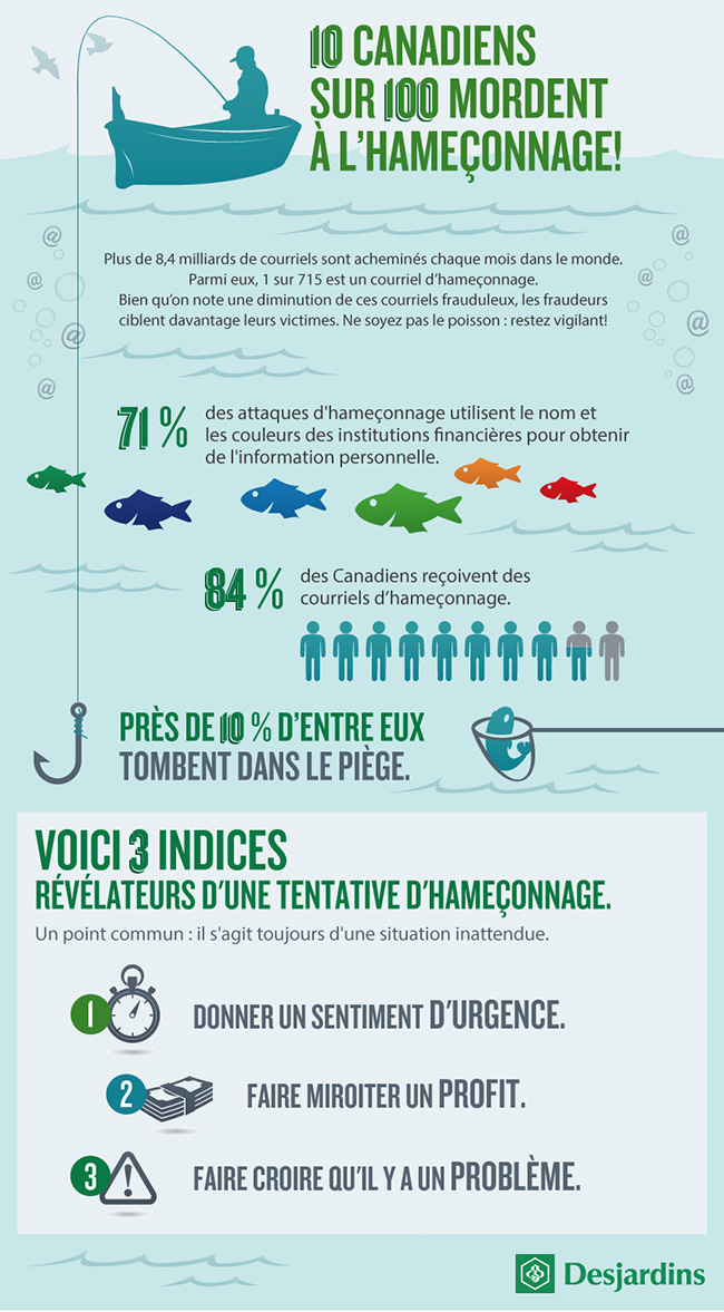 infographie-cyber-prevention_650.jpg