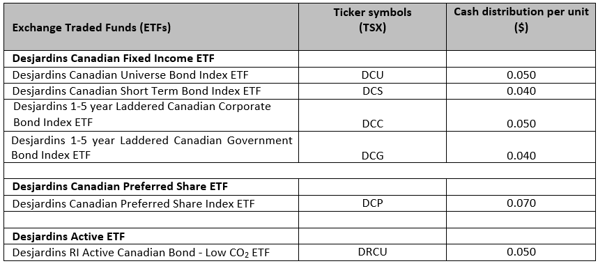 20210210 ETF.PNG