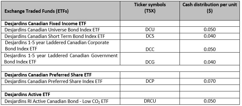 20210715_etf.PNG