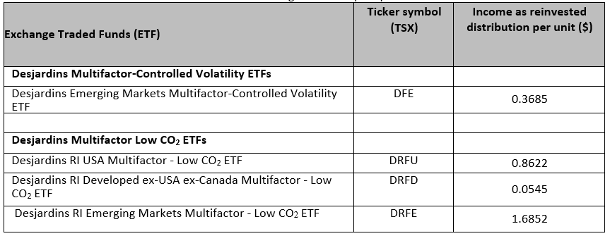 ETF table 20201207.PNG