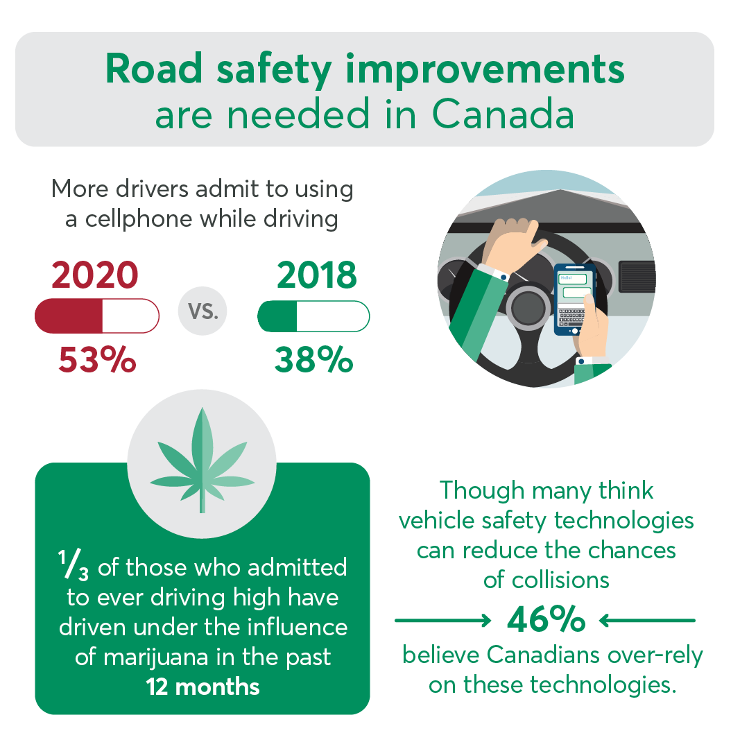 RoadSafetyCampaign_Infographic_EN_1.png