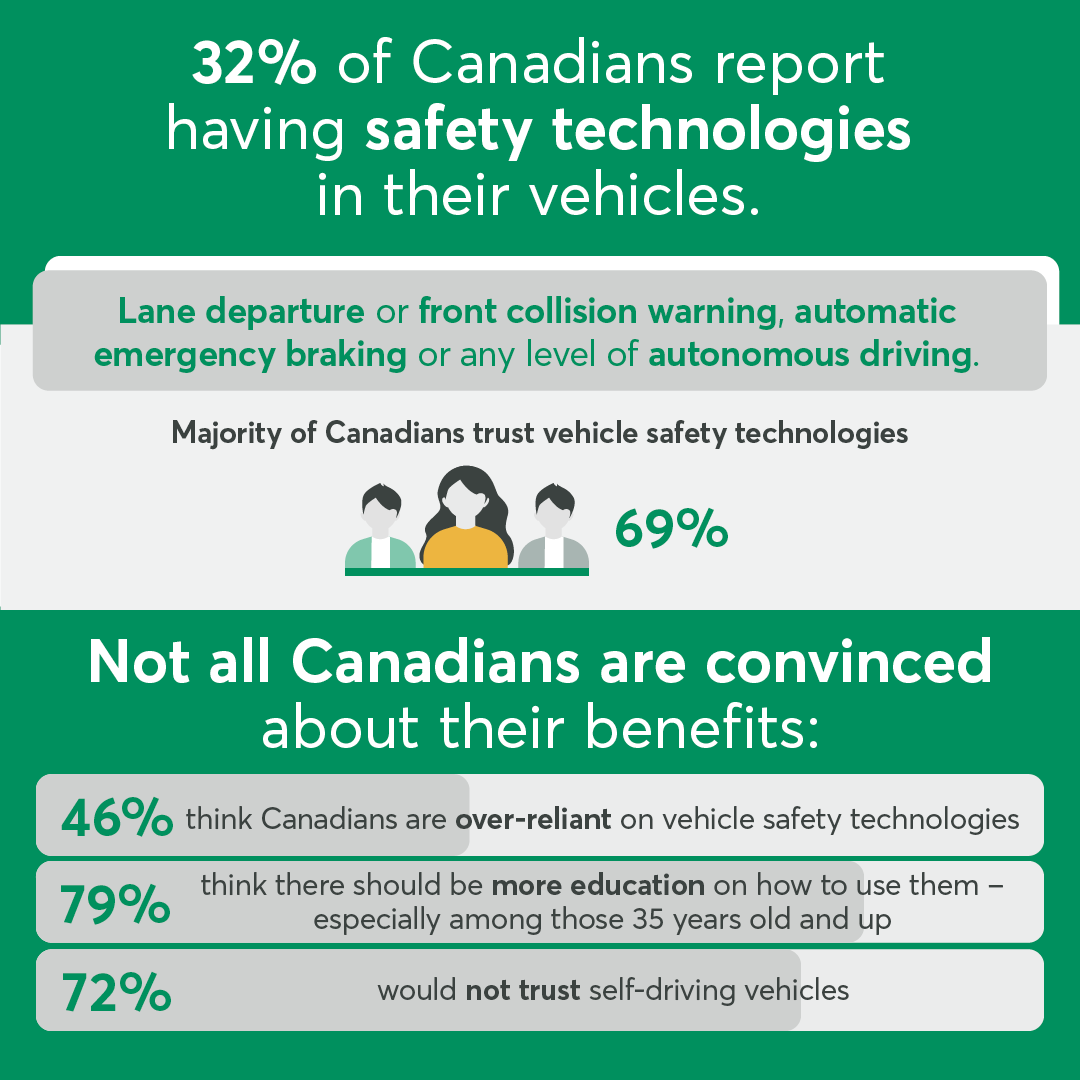 RoadSafetyCampaign_Infographic_EN_5.png