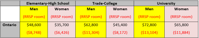 table 1 wealth management.PNG